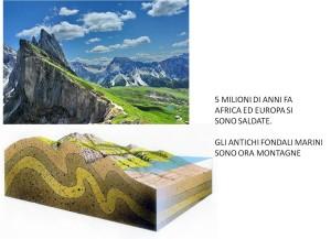 geologia avanzini 1